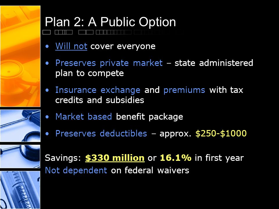 Plan 2: A Public Option Will not cover everyone Preserves private market – state administered plan to compete Insurance exchange and premiums with tax credits and subsidies Market based benefit package Preserves deductibles – approx.