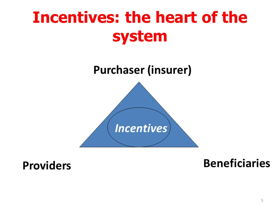 6 Aligning Goals with Selection and Payment of Providers Payment systems create incentives for providers and patients/beneficiaries Align health insurance policy goals with choices of providers and payment methods Policy goals may include: Access, quality, cost containment, equity, preventive vs curative care, simplicity, prevention of fraudulent behavior etc.