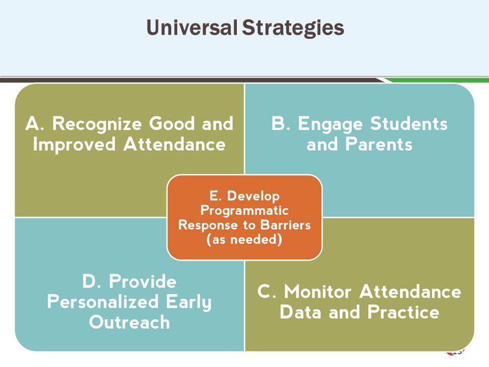13 Universal Strategies