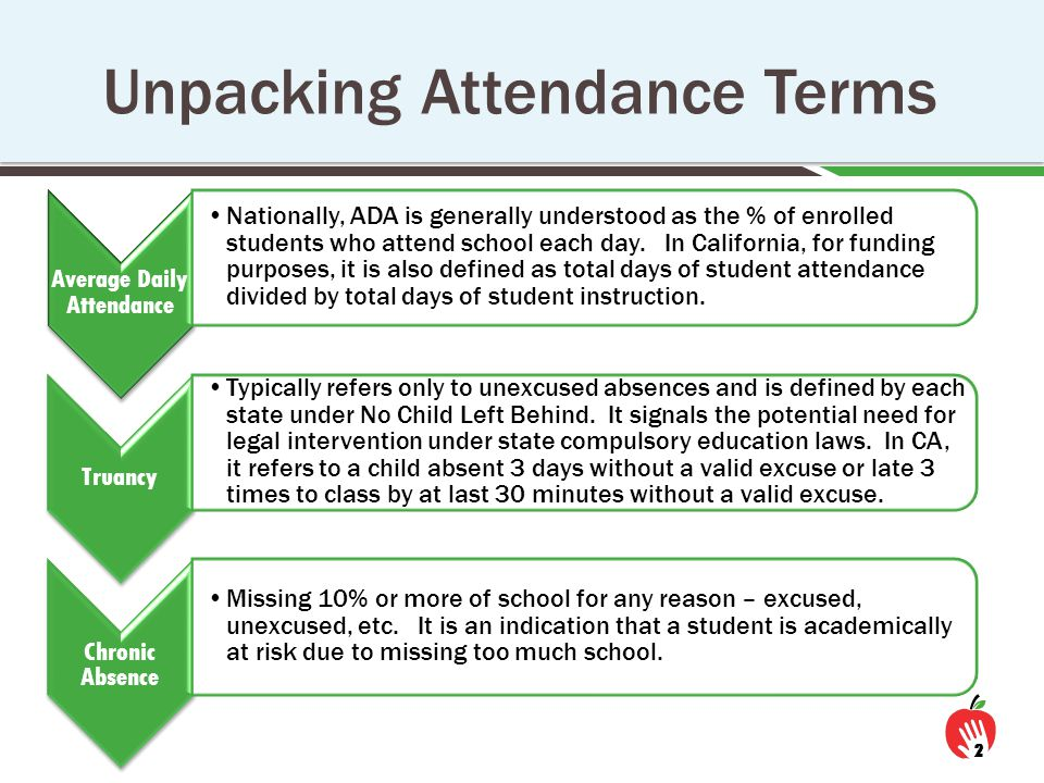 Average Daily Attendance Nationally, ADA is generally understood as the % of enrolled students who attend school each day.