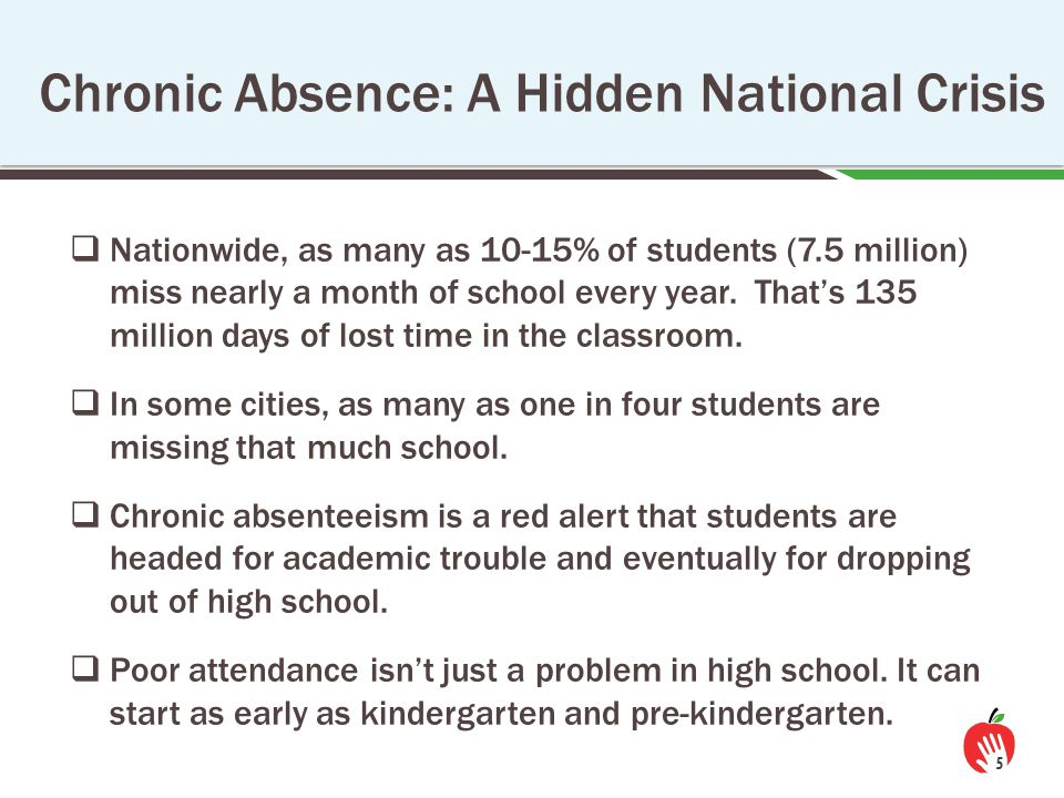 Students Chronically Absent in Kindergarten and 1 st Grade are Much Less Likely to Read Proficiently in 3 rd Grade No riskMissed less than 5% of school in K & 1 st Small riskMissed 5-9% of days in both K & 1 st Moderate riskMissed 5-9% of days in 1 year &10 % in 1 year High riskMissed 10% or more in K & 1 st Source: Applied Survey Research & Attendance Works (April 2011) 6