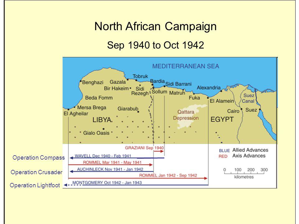 World War II North Africa (Sep '40 – Oct '42)