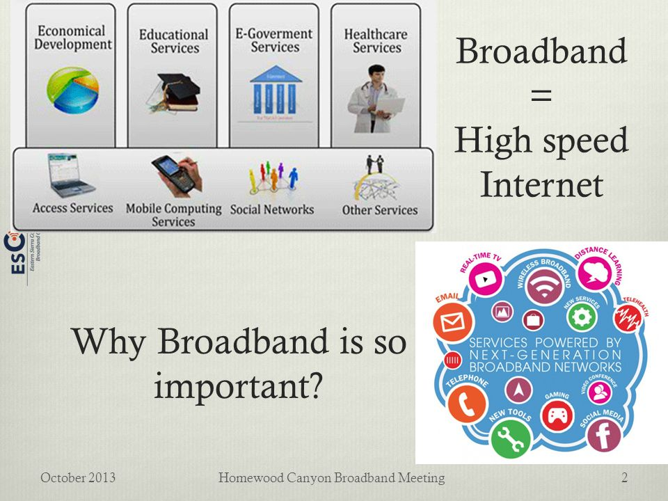 Broadband = High speed Internet October 2013Homewood Canyon Broadband Meeting2 Why Broadband is so important