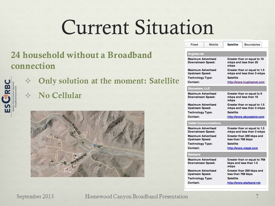 Current Situation 24 household without a Broadband connection  Only solution at the moment: Satellite  No Cellular September 2013Homewood Canyon Broadband Presentation7