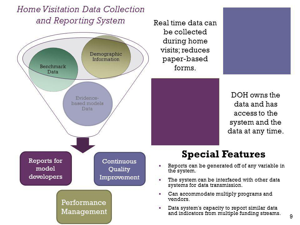 + Special Features Real time data can be collected during home visits; reduces paper-based forms. Evidence- based models Data Benchmark Data Demograph