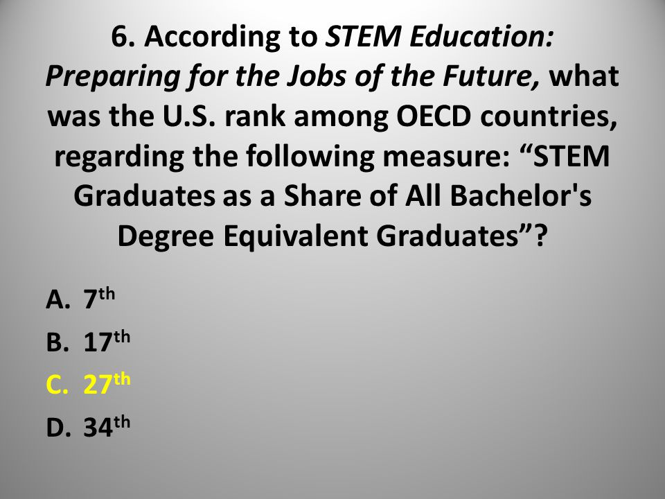 6. According to STEM Education: Preparing for the Jobs of the Future, what was the U.S.