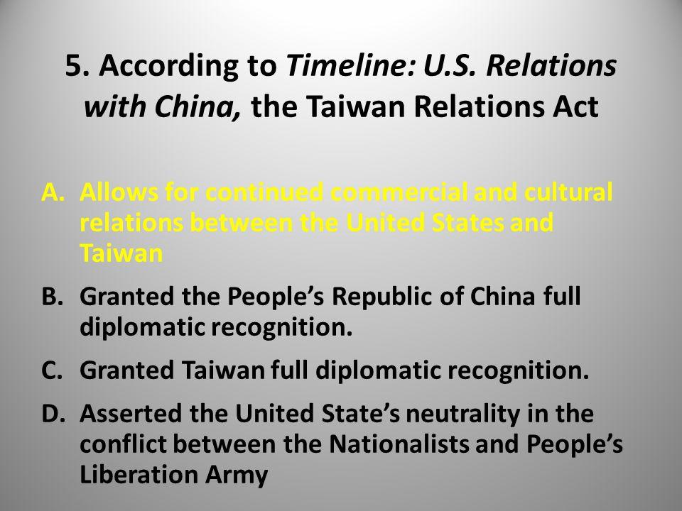 5. According to Timeline: U.S.