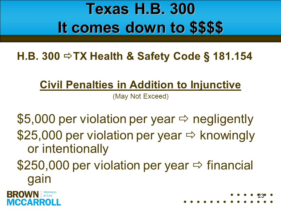23 Texas H.B. 300 It comes down to $$$$ H.B. 300  TX Health & Safety Code § 181.154 Civil Penalties in Addition to Injunctive (May Not Exceed) $5,000