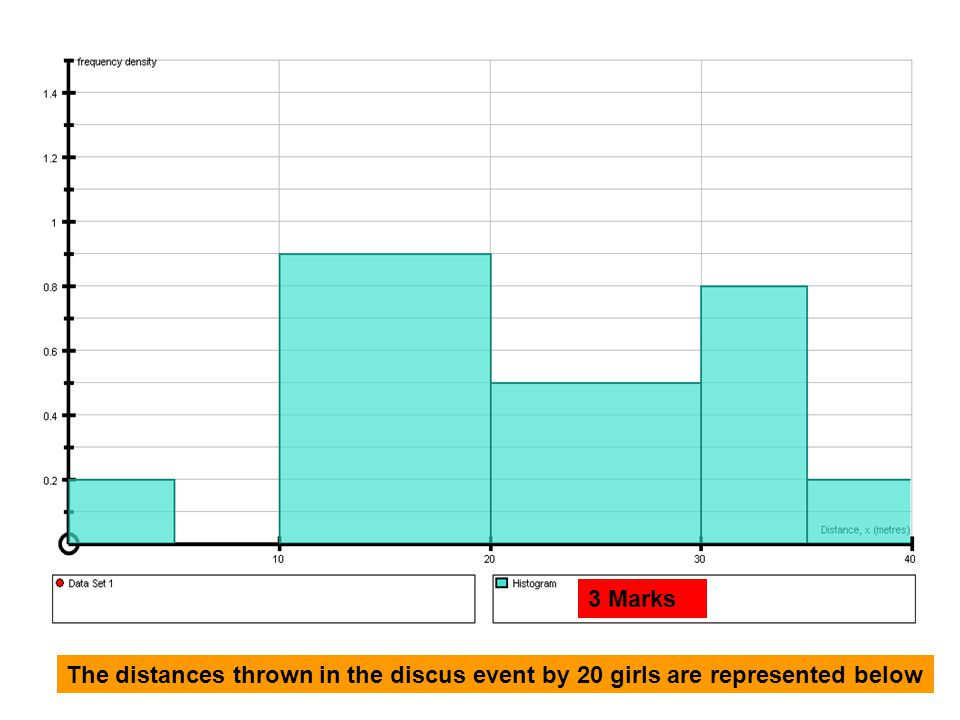 TT 4302 N4 1 HB 7 Write down 2 comparisons between the distances thrown by the boys and the girls Comparison 1 - Boys range greater than girls range Comparison 2 – Boys average greater than girls average.