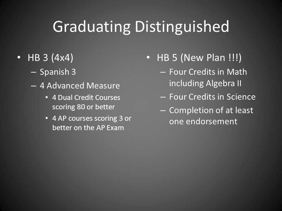 Graduating Distinguished HB 3 (4x4) – Spanish 3 – 4 Advanced Measure 4 Dual Credit Courses scoring 80 or better 4 AP courses scoring 3 or better on th