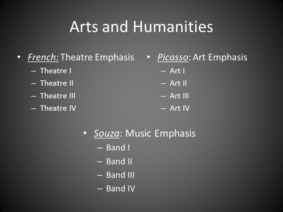 Arts and Humanities French: Theatre Emphasis – Theatre I – Theatre II – Theatre III – Theatre IV Picasso: Art Emphasis – Art I – Art II – Art III – Ar