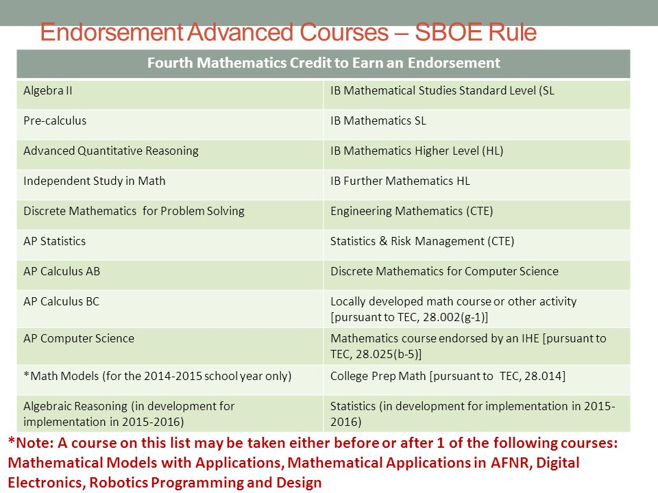 Endorsement Advanced Courses – SBOE Rule Fourth Mathematics Credit to Earn an Endorsement Algebra IIIB Mathematical Studies Standard Level (SL Pre-calculusIB Mathematics SL Advanced Quantitative ReasoningIB Mathematics Higher Level (HL) Independent Study in MathIB Further Mathematics HL Discrete Mathematics for Problem SolvingEngineering Mathematics (CTE) AP StatisticsStatistics & Risk Management (CTE) AP Calculus ABDiscrete Mathematics for Computer Science AP Calculus BCLocally developed math course or other activity [pursuant to TEC, 28.002(g-1)] AP Computer ScienceMathematics course endorsed by an IHE [pursuant to TEC, 28.025(b-5)] *Math Models (for the 2014-2015 school year only)College Prep Math [pursuant to TEC, 28.014] Algebraic Reasoning (in development for implementation in 2015-2016) Statistics (in development for implementation in 2015- 2016) *Note: A course on this list may be taken either before or after 1 of the following courses: Mathematical Models with Applications, Mathematical Applications in AFNR, Digital Electronics, Robotics Programming and Design