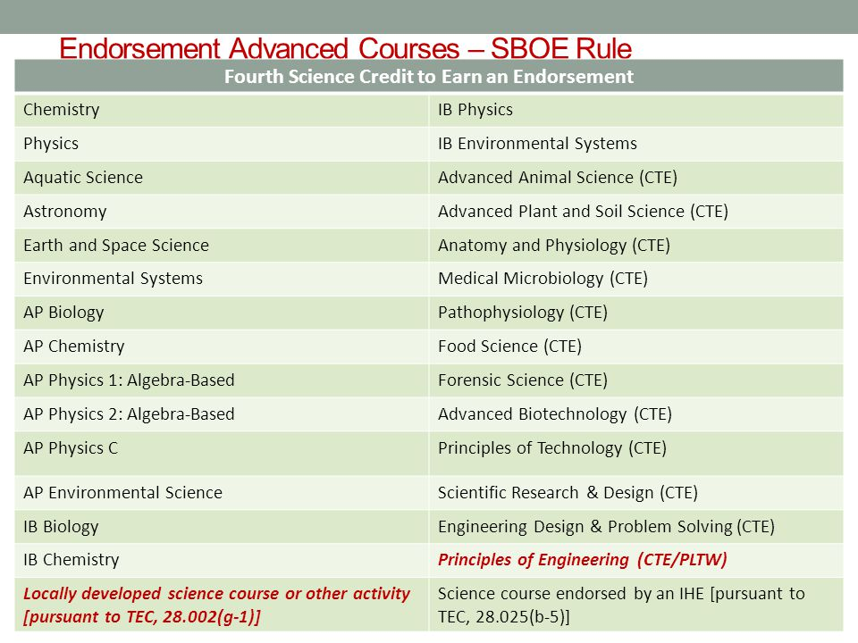 Endorsement Advanced Courses – SBOE Rule Fourth Science Credit to Earn an Endorsement ChemistryIB Physics PhysicsIB Environmental Systems Aquatic ScienceAdvanced Animal Science (CTE) AstronomyAdvanced Plant and Soil Science (CTE) Earth and Space ScienceAnatomy and Physiology (CTE) Environmental SystemsMedical Microbiology (CTE) AP BiologyPathophysiology (CTE) AP ChemistryFood Science (CTE) AP Physics 1: Algebra-BasedForensic Science (CTE) AP Physics 2: Algebra-BasedAdvanced Biotechnology (CTE) AP Physics CPrinciples of Technology (CTE) AP Environmental ScienceScientific Research & Design (CTE) IB BiologyEngineering Design & Problem Solving (CTE) IB ChemistryPrinciples of Engineering (CTE/PLTW) Locally developed science course or other activity [pursuant to TEC, 28.002(g-1)] Science course endorsed by an IHE [pursuant to TEC, 28.025(b-5)]