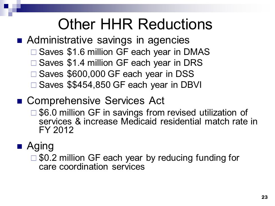 23 Other HHR Reductions Administrative savings in agencies  Saves $1.6 million GF each year in DMAS  Saves $1.4 million GF each year in DRS  Saves $600,000 GF each year in DSS  Saves $$454,850 GF each year in DBVI Comprehensive Services Act  $6.0 million GF in savings from revised utilization of services & increase Medicaid residential match rate in FY 2012 Aging  $0.2 million GF each year by reducing funding for care coordination services