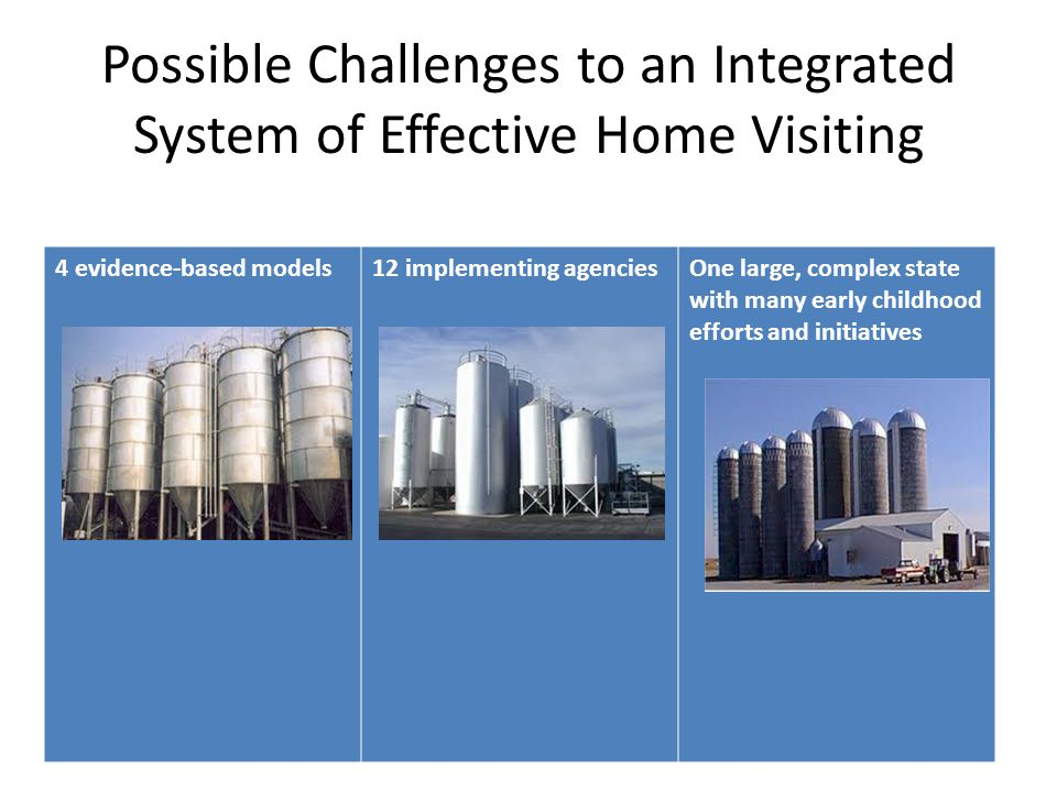 Possible Challenges to an Integrated System of Effective Home Visiting 4 evidence-based models12 implementing agenciesOne large, complex state with many early childhood efforts and initiatives