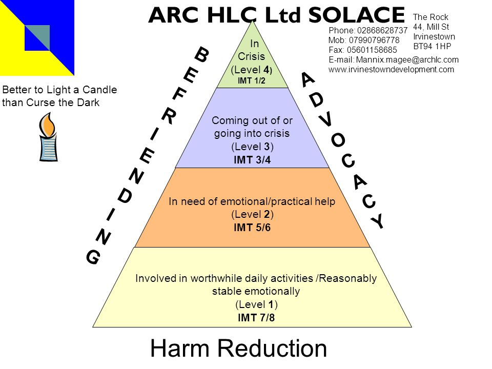 ARC HLC Ltd SOLACE ADVOCACYADVOCACY BEFRIENDINGBEFRIENDING Harm Reduction In Crisis (Level 4 ) IMT 1/2 Coming out of or going into crisis (Level 3) IMT 3/4 Involved in worthwhile daily activities /Reasonably stable emotionally (Level 1) IMT 7/8 In need of emotional/practical help (Level 2) IMT 5/6 Phone: 02868628737 Mob: 07990796778 Fax: 05601158685 E-mail: Mannix.magee@archlc.com www.irvinestowndevelopment.com The Rock 44, Mill St Irvinestown BT94 1HP Better to Light a Candle than Curse the Dark