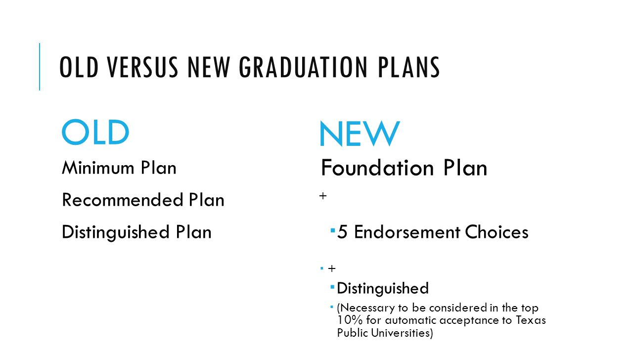 OLD VERSUS NEW GRADUATION PLANS OLD Minimum Plan Recommended Plan Distinguished Plan NEW Foundation Plan +  5 Endorsement Choices  +  Distinguished  (Necessary to be considered in the top 10% for automatic acceptance to Texas Public Universities)