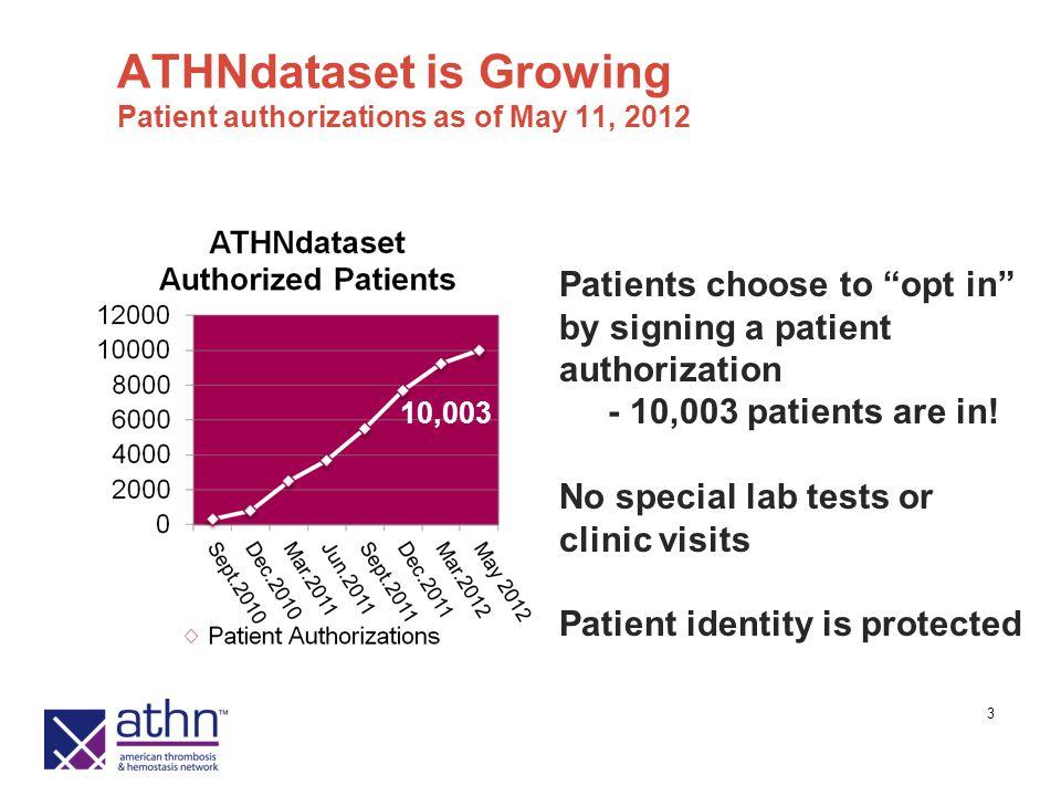 4 Patient Authorization Performance