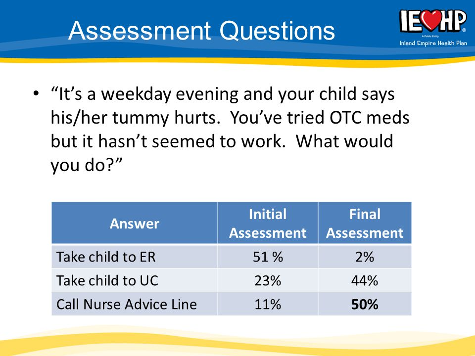 """It's a weekday evening and your child says his/her tummy hurts. You've tried OTC meds but it hasn't seemed to work. What would you do?"" Assessment Qu"