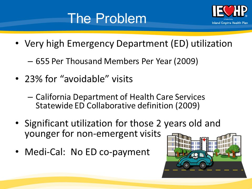 "Very high Emergency Department (ED) utilization – 655 Per Thousand Members Per Year (2009) 23% for ""avoidable"" visits – California Department of Healt"