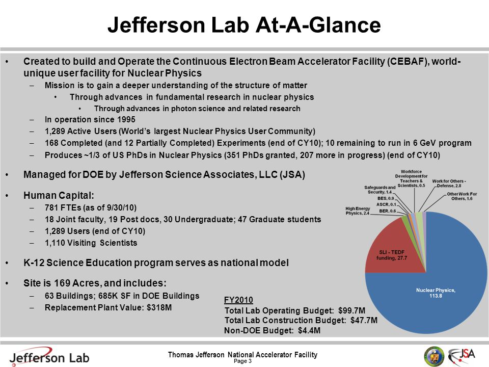 Thomas Jefferson National Accelerator Facility Page 3 Jefferson Lab At-A-Glance Created to build and Operate the Continuous Electron Beam Accelerator