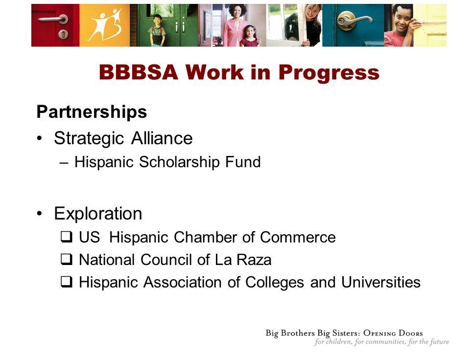 Partnerships Strategic Alliance –Hispanic Scholarship Fund Exploration  US Hispanic Chamber of Commerce  National Council of La Raza  Hispanic Association of Colleges and Universities BBBSA Work in Progress