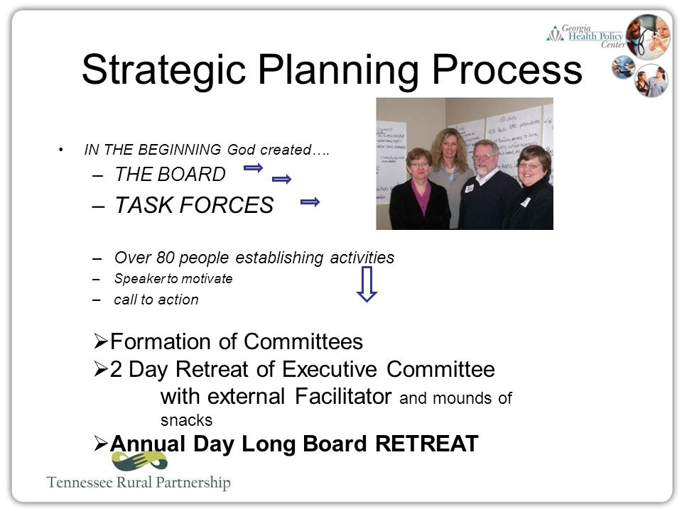 Strategic Planning Process IN THE BEGINNING God created…. –THE BOARD –TASK FORCES –Over 80 people establishing activities –Speaker to motivate –call t