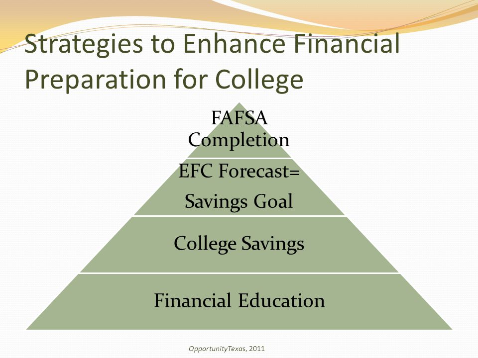 Strategies to Enhance Financial Preparation for College FAFSA Completion EFC Forecast= Savings Goal College Savings Financial Education OpportunityTex