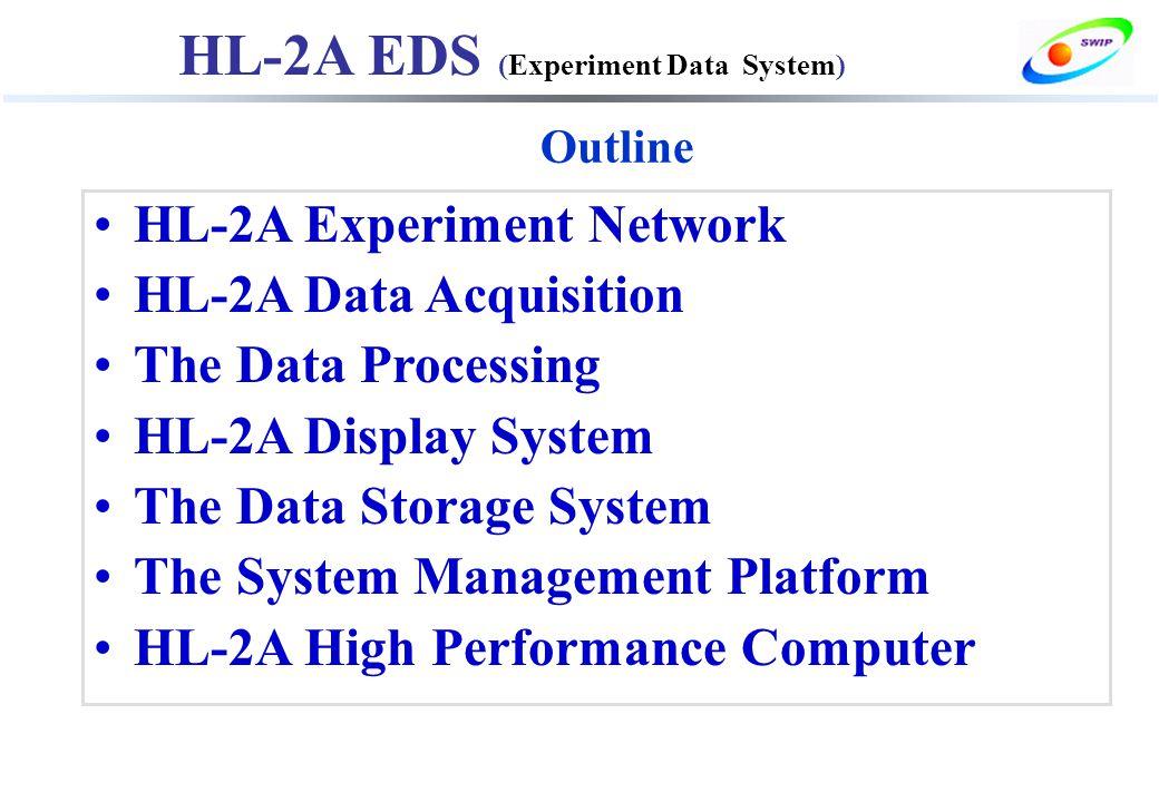 HL-2A EDS (Experiment Data System) HL-2A Experiment Network HL-2A Data Acquisition The Data Processing HL-2A Display System The Data Storage System The System Management Platform HL-2A High Performance Computer Outline