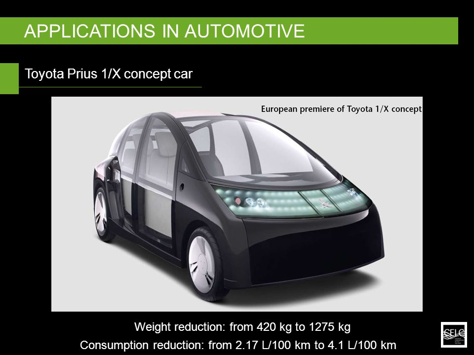 Toyota Prius 1/X concept car APPLICATIONS IN AUTOMOTIVE Weight reduction: from 420 kg to 1275 kg Consumption reduction: from 2.17 L/100 km to 4.1 L/100 km