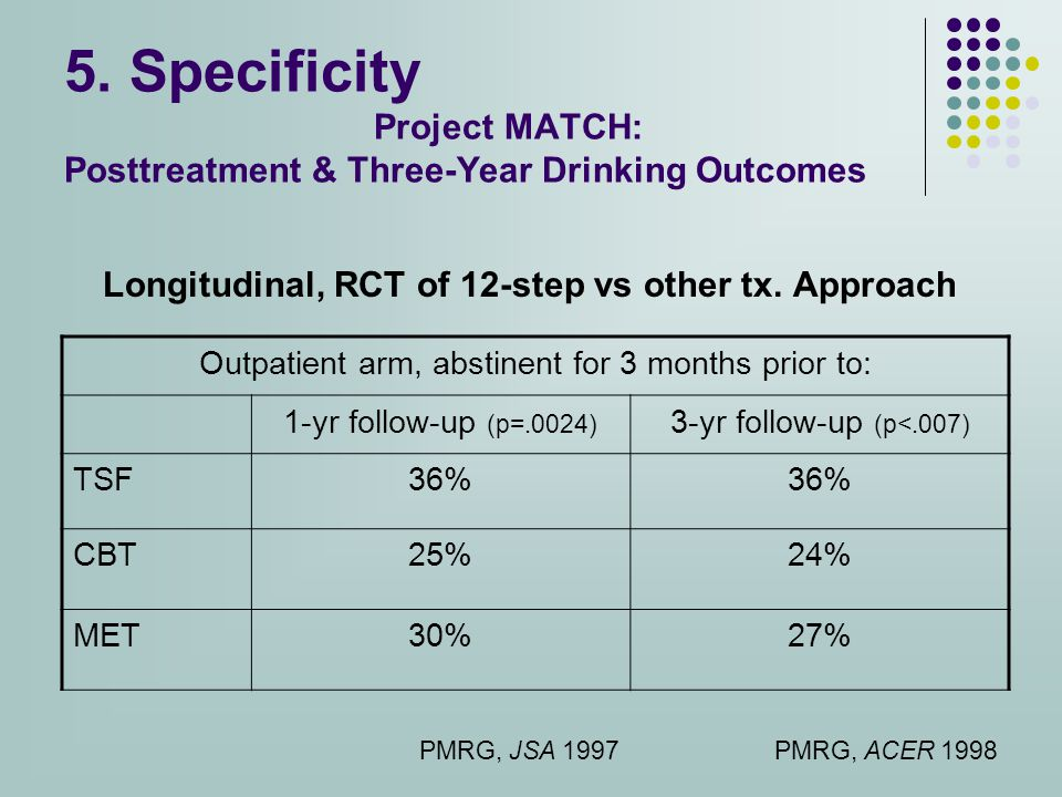 5. Specificity Project MATCH: Posttreatment & Three-Year Drinking Outcomes Longitudinal, RCT of 12-step vs other tx. Approach Outpatient arm, abstinen
