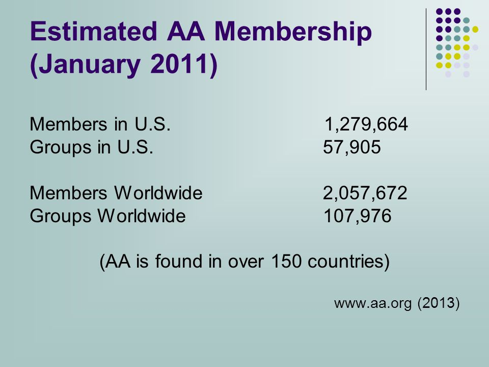 Estimated AA Membership (January 2011) Members in U.S.