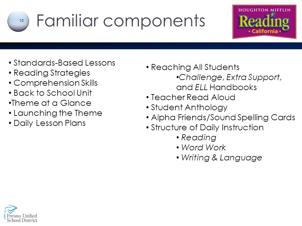 Familiar components 10 Standards-Based Lessons Reading Strategies Comprehension Skills Back to School Unit Theme at a Glance Launching the Theme Daily