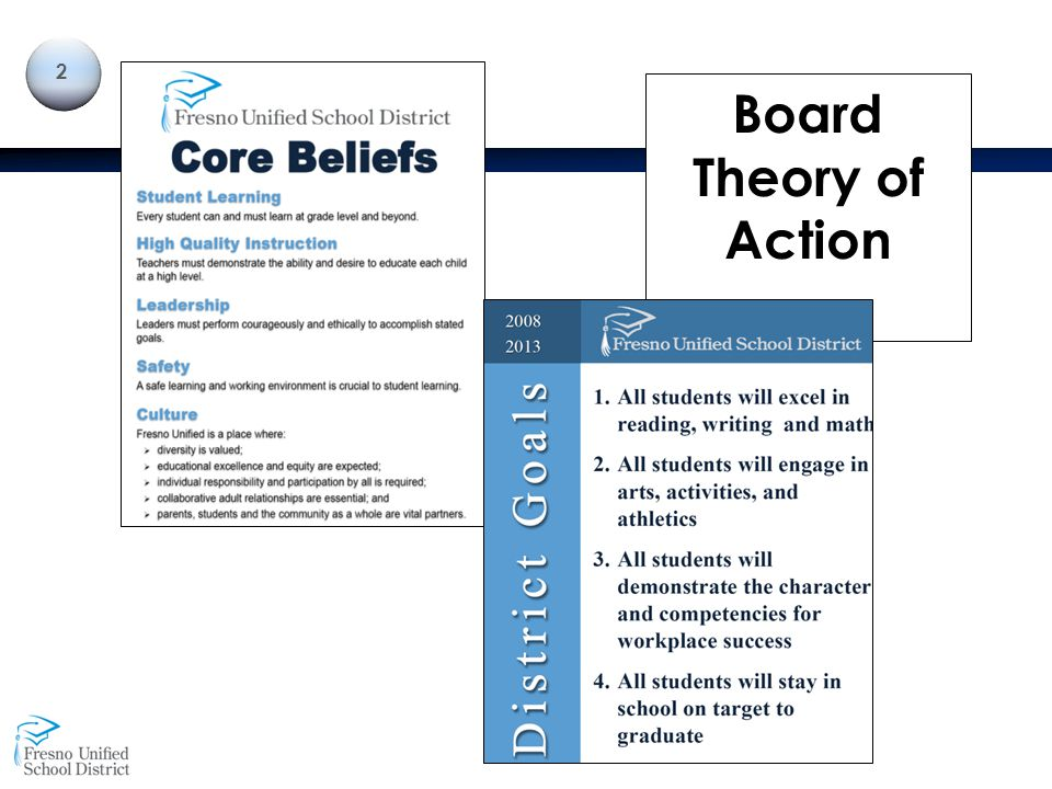 2 Board Theory of Action