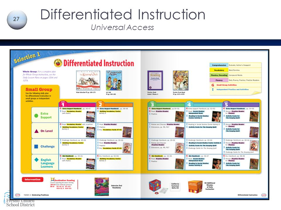 Differentiated Instruction Universal Access 27