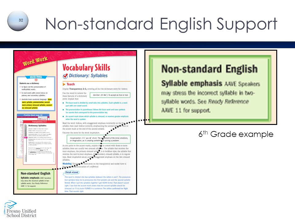 Non-standard English Support 32 6 th Grade example