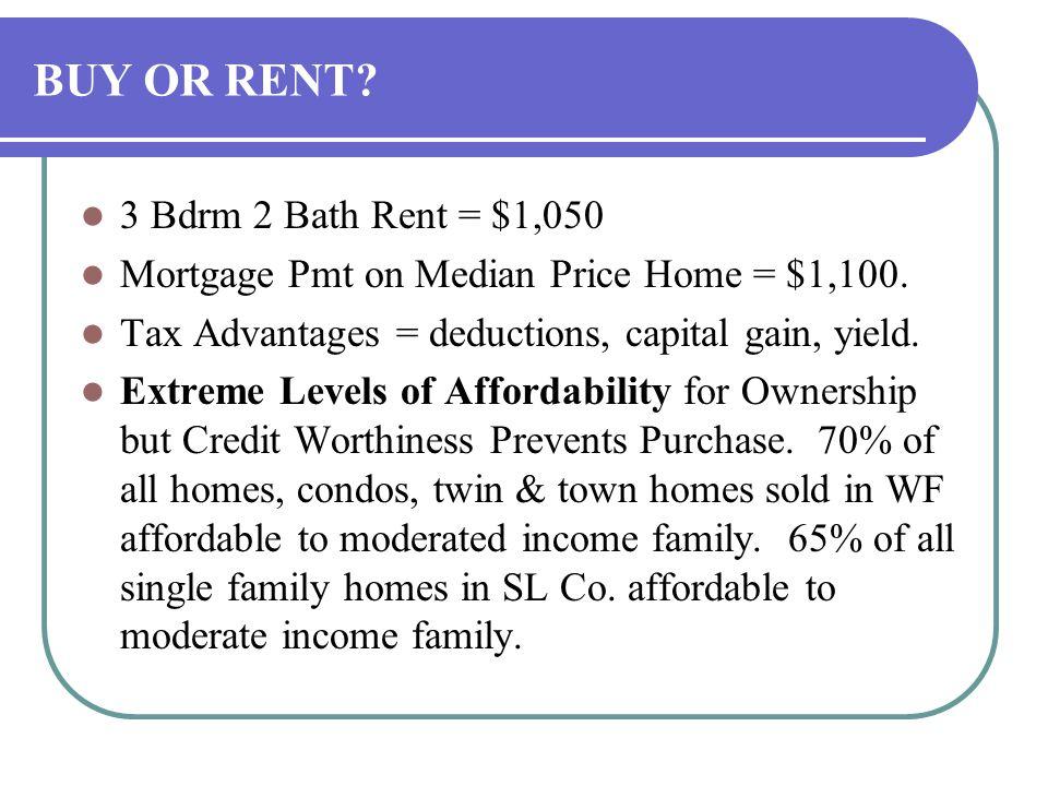 BUY OR RENT. 3 Bdrm 2 Bath Rent = $1,050 Mortgage Pmt on Median Price Home = $1,100.