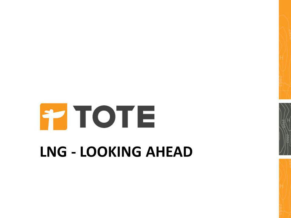 LNG - LOOKING AHEAD