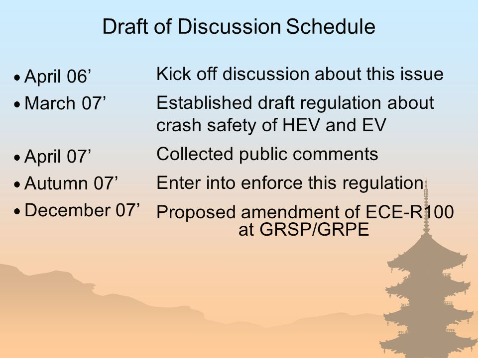 Draft of Discussion Schedule ● April 06' ● March 07' ● April 07' ● Autumn 07' ● December 07' Kick off discussion about this issue Established draft re