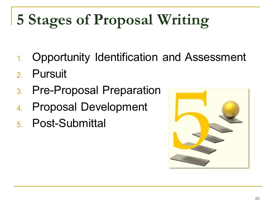 5 Stages of Proposal Writing 1.Opportunity Identification and Assessment 2.