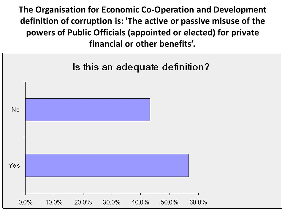 The Organisation for Economic Co-Operation and Development definition of corruption is: The active or passive misuse of the powers of Public Officials (appointed or elected) for private financial or other benefits'.