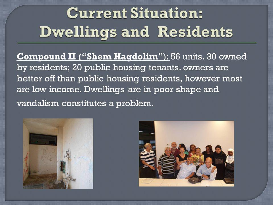 Compound II ( Shem Hagdolim ): 56 units. 30 owned by residents; 20 public housing tenants.