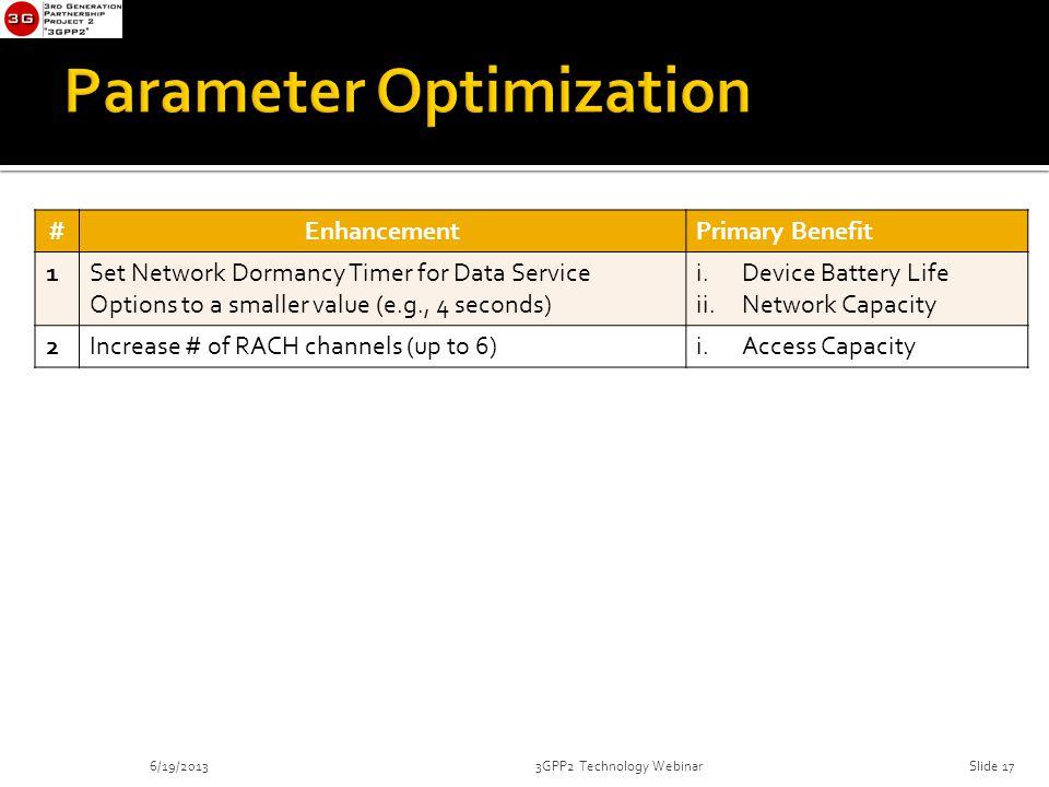6/19/20133GPP2 Technology Webinar #EnhancementPrimary Benefit 1Set Network Dormancy Timer for Data Service Options to a smaller value (e.g., 4 seconds