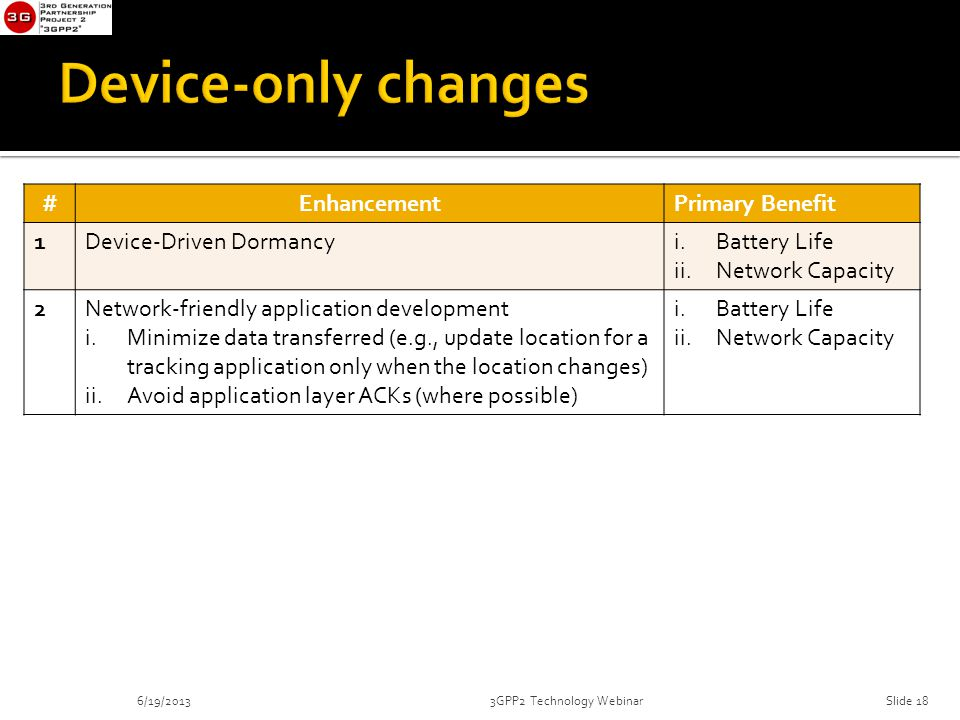 6/19/20133GPP2 Technology Webinar #EnhancementPrimary Benefit 1Device-Driven Dormancyi.Battery Life ii.Network Capacity 2Network-friendly application development i.Minimize data transferred (e.g., update location for a tracking application only when the location changes) ii.Avoid application layer ACKs (where possible) i.Battery Life ii.Network Capacity Slide 18