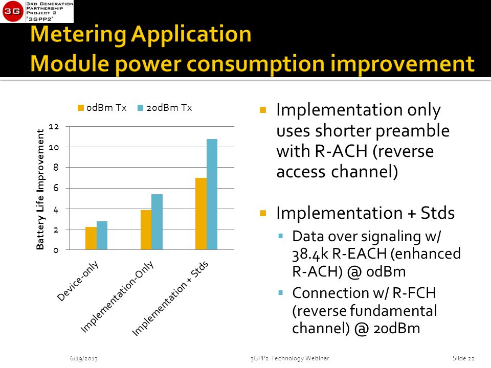  Implementation only uses shorter preamble with R-ACH (reverse access channel)  Implementation + Stds  Data over signaling w/ 38.4k R-EACH (enhanced R-ACH) @ 0dBm  Connection w/ R-FCH (reverse fundamental channel) @ 20dBm 6/19/20133GPP2 Technology WebinarSlide 22