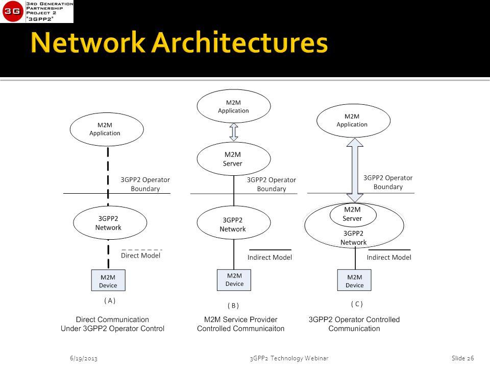6/19/20133GPP2 Technology WebinarSlide 26