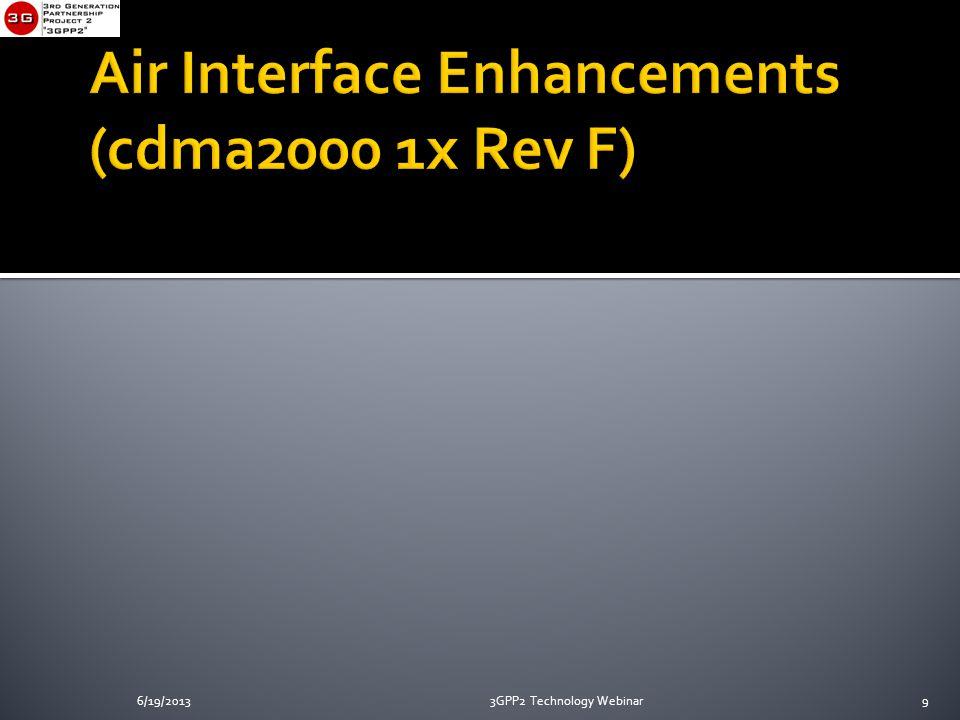 6/19/20133GPP2 Technology Webinar9