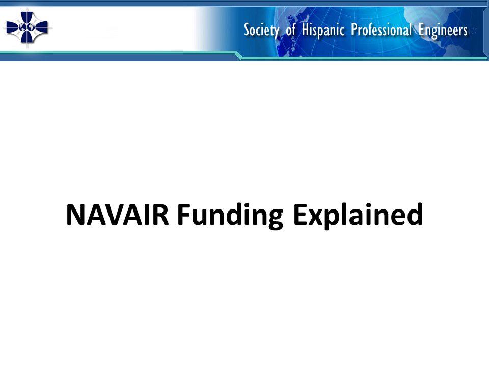 NAVAIR Funding Explained