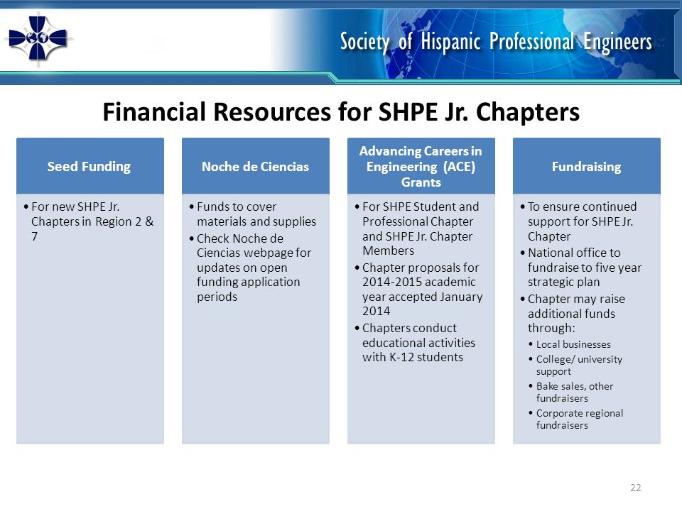 Financial Resources for SHPE Jr. Chapters Seed Funding For new SHPE Jr.