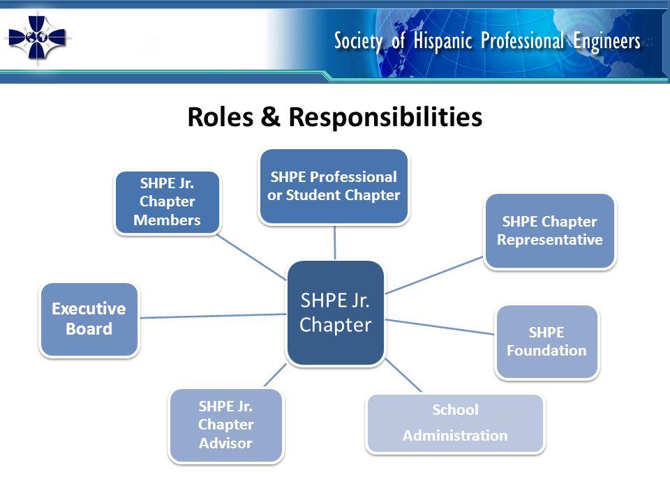 Roles & Responsibilities SHPE Jr.